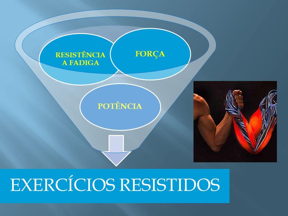 EXERCÍCIOS RESISTIDOS