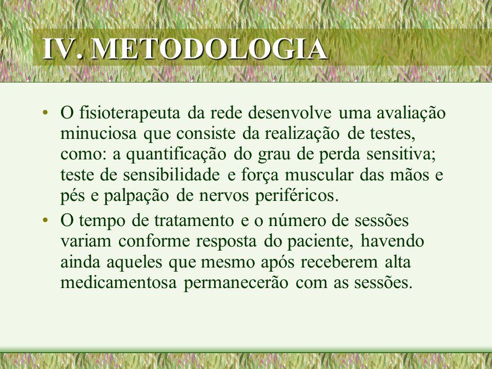 IV. METODOLOGIA
