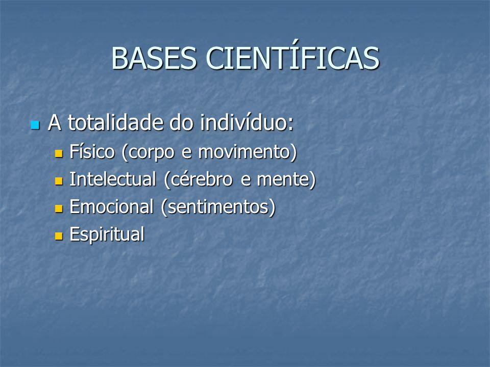 BASES CIENTÍFICAS A totalidade do indivíduo: