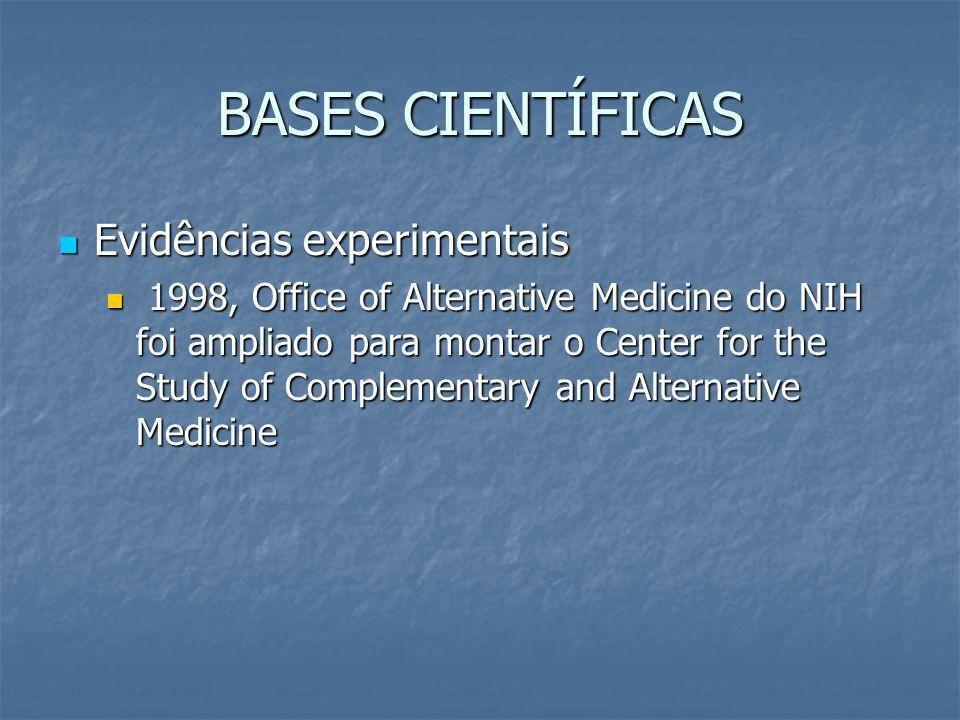 BASES CIENTÍFICAS Evidências experimentais