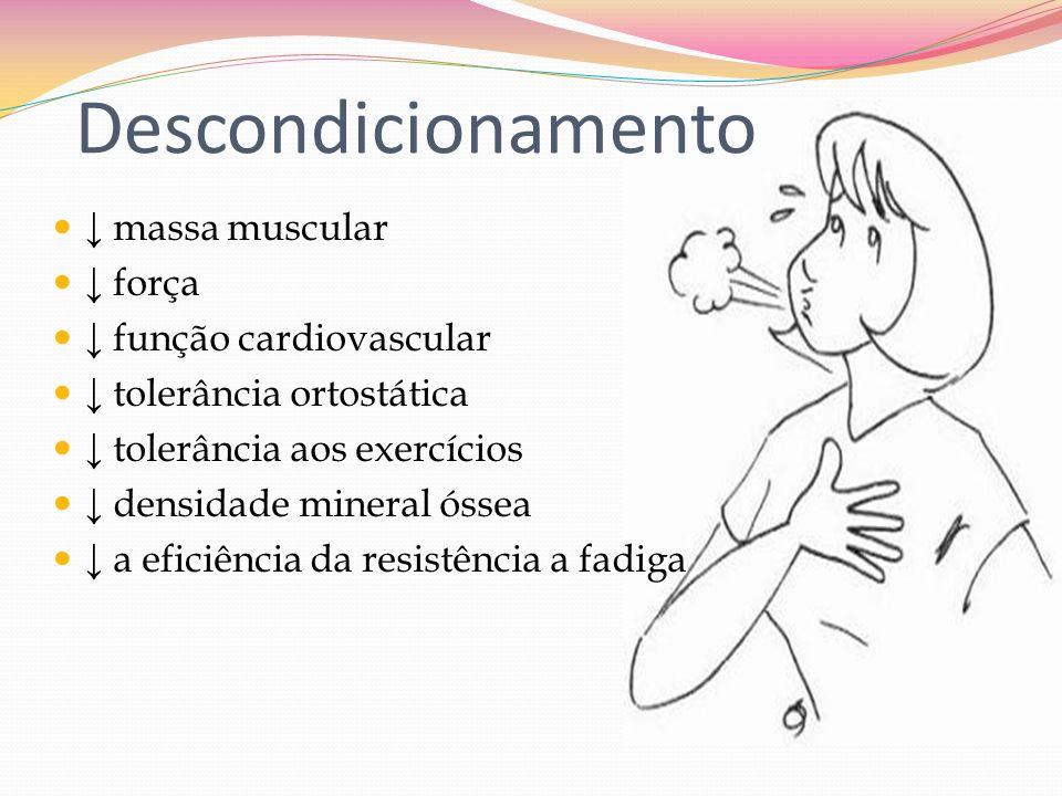 Descondicionamento ↓ massa muscular ↓ força ↓ função cardiovascular