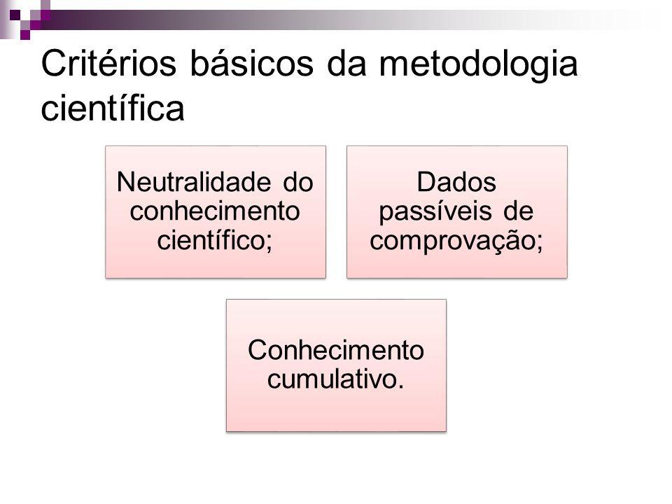 Critérios básicos da metodologia científica