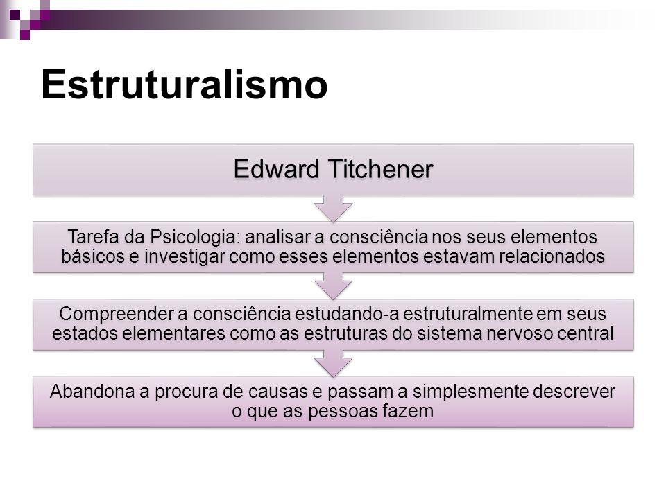 Estruturalismo Edward Titchener