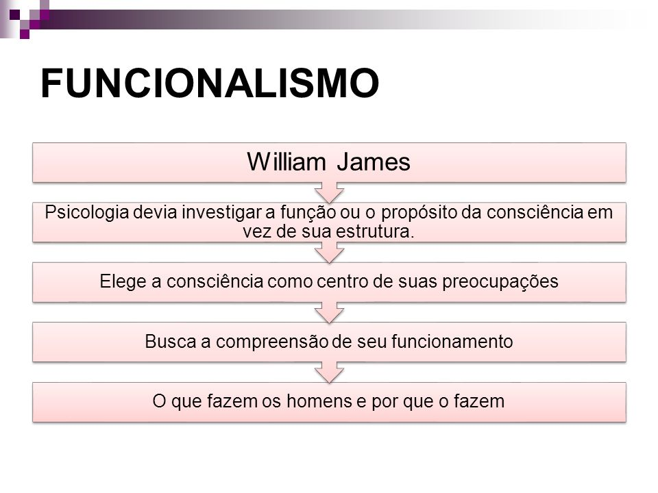 FUNCIONALISMO William James