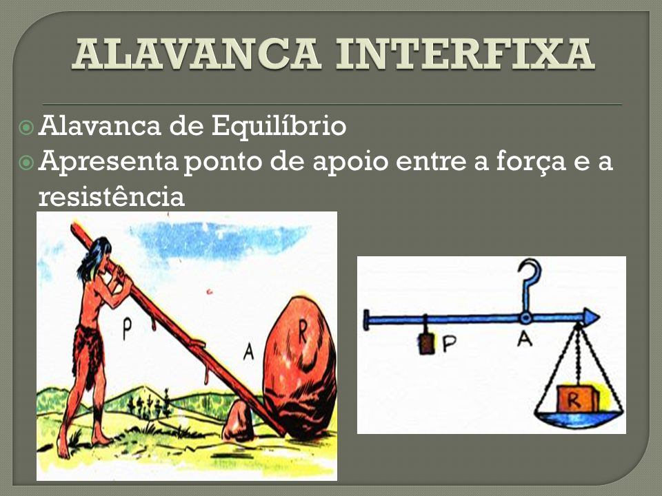 ALAVANCA INTERFIXA Alavanca de Equilíbrio