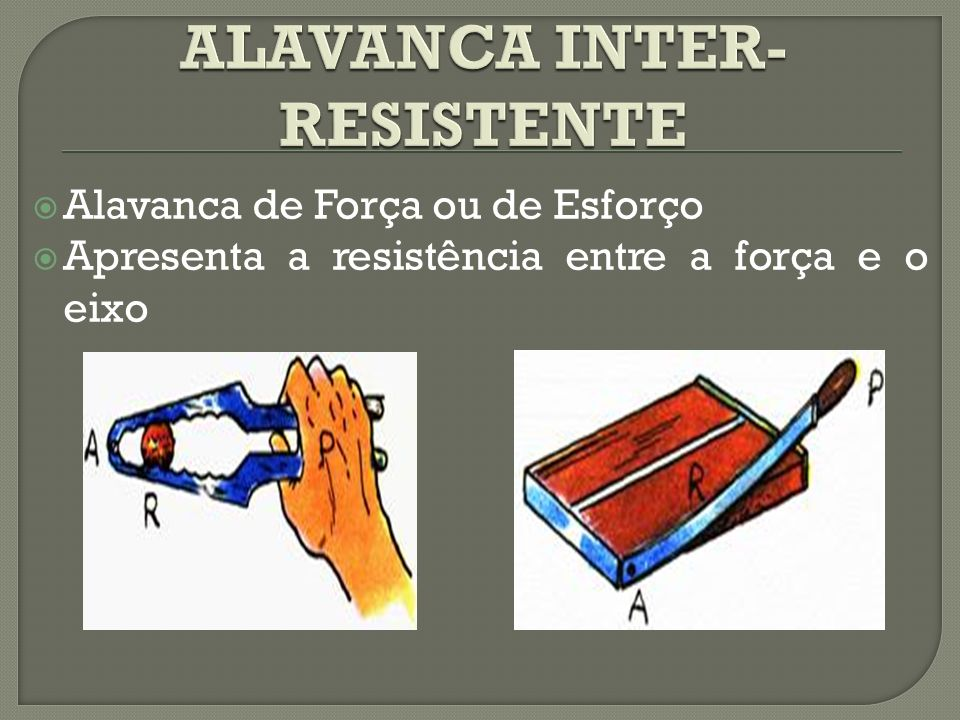 ALAVANCA INTER-RESISTENTE