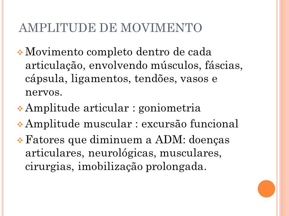 AMPLITUDE DE MOVIMENTO