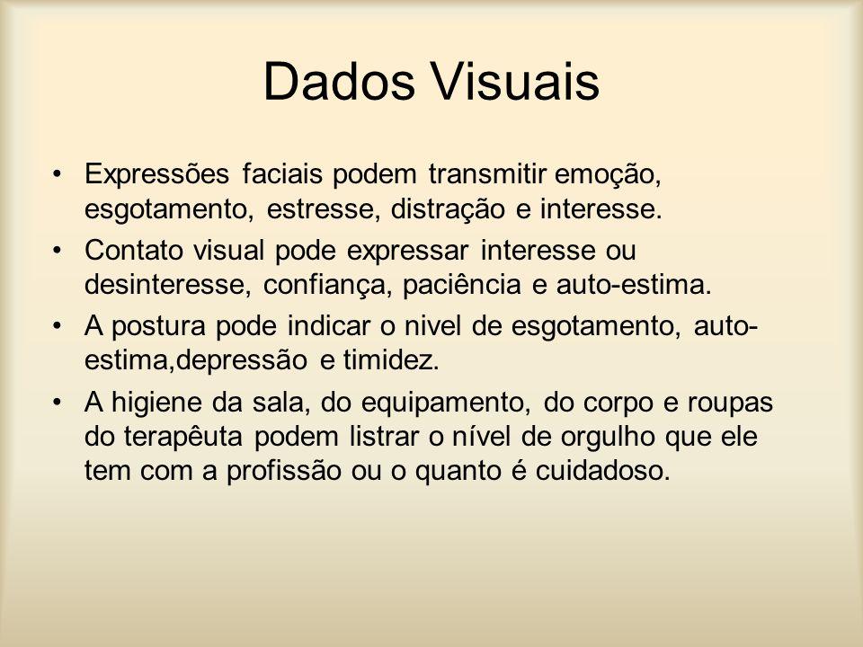 Dados Visuais Expressões faciais podem transmitir emoção, esgotamento, estresse, distração e interesse.