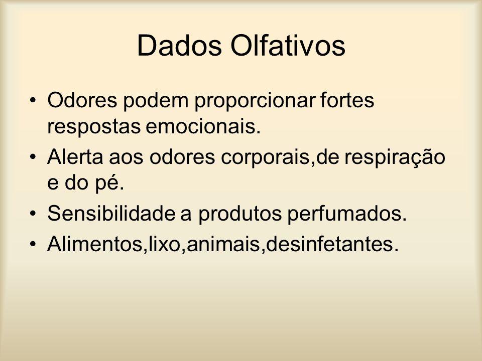 Dados Olfativos Odores podem proporcionar fortes respostas emocionais.