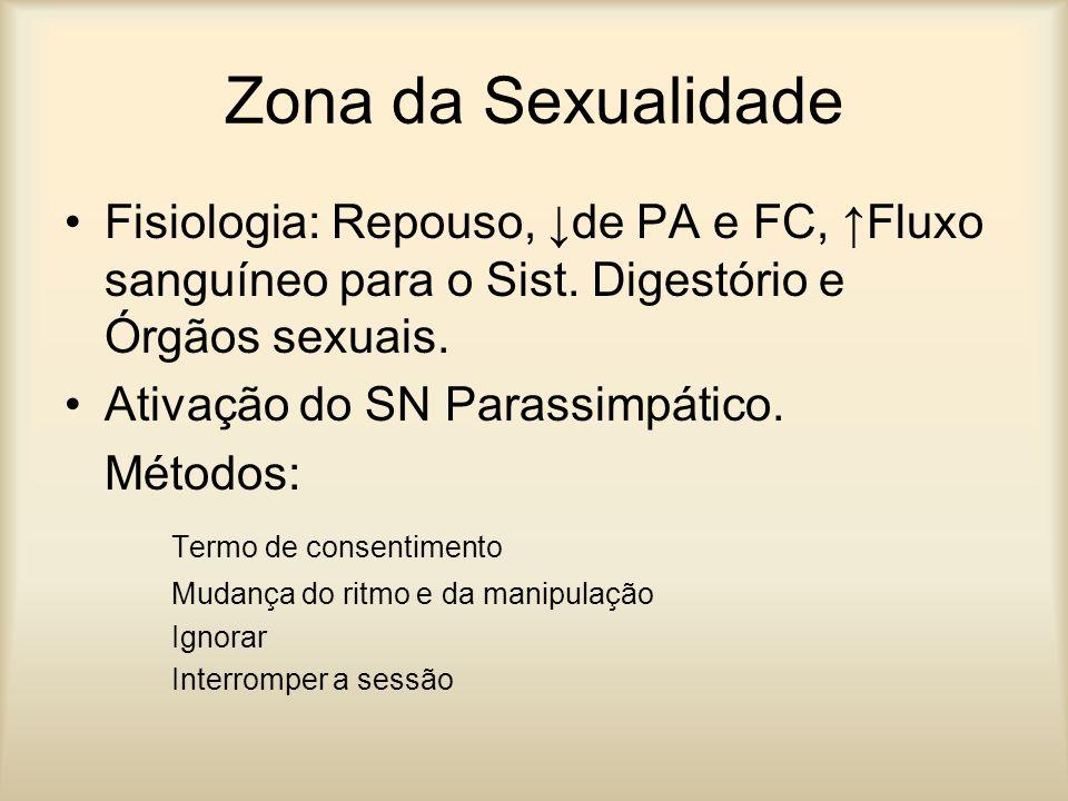 Zona da Sexualidade Fisiologia: Repouso, ↓de PA e FC, ↑Fluxo sanguíneo para o Sist. Digestório e Órgãos sexuais.