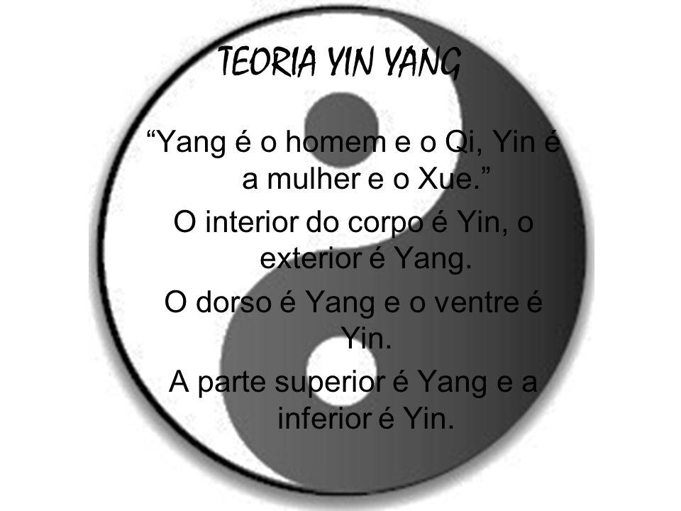 TEORIA YIN YANG Yang é o homem e o Qi, Yin é a mulher e o Xue.