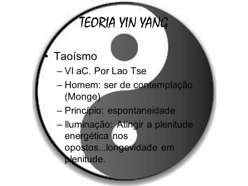 TEORIA YIN YANG Taoísmo VI aC. Por Lao Tse