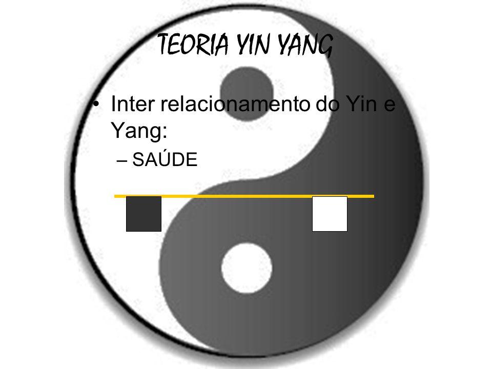 TEORIA YIN YANG Inter relacionamento do Yin e Yang: SAÚDE