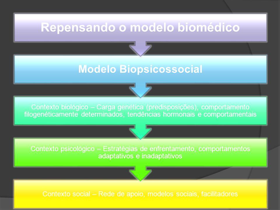 Repensando o modelo biomédico Modelo Biopsicossocial