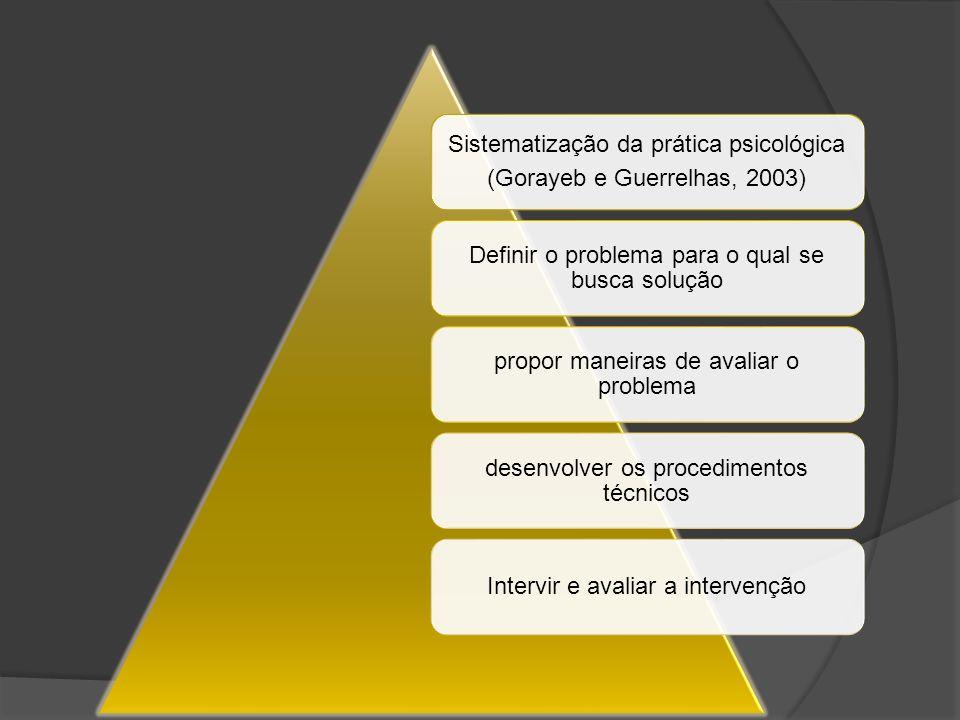 Sistematização da prática psicológica (Gorayeb e Guerrelhas, 2003)