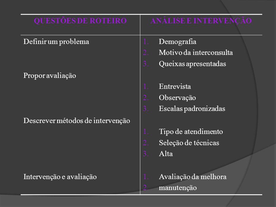 QUESTÕES DE ROTEIRO ANÁLISE E INTERVENÇÃO. Definir um problema. Demografia. Motivo da interconsulta.