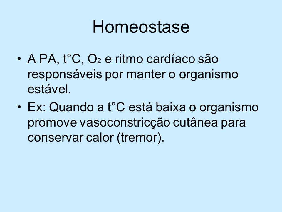 Homeostase A PA, t°C, O2 e ritmo cardíaco são responsáveis por manter o organismo estável.