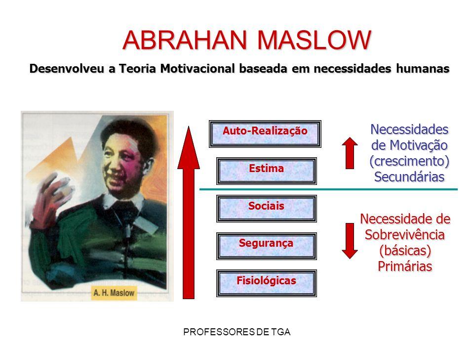 ABRAHAN MASLOW Necessidades de Motivação (crescimento) Secundárias