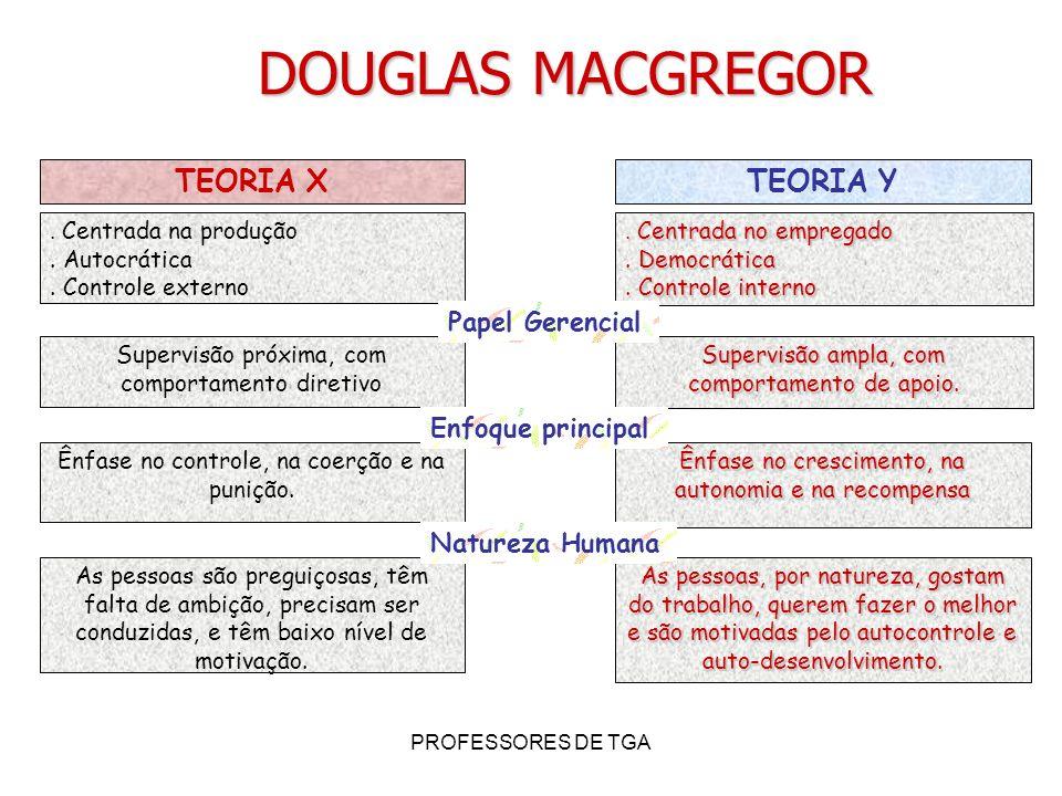 DOUGLAS MACGREGOR TEORIA X TEORIA Y Papel Gerencial Enfoque principal