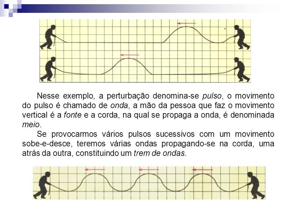 Nesse exemplo, a perturbação denomina-se pulso, o movimento do pulso é chamado de onda, a mão da pessoa que faz o movimento vertical é a fonte e a corda, na qual se propaga a onda, é denominada meio.