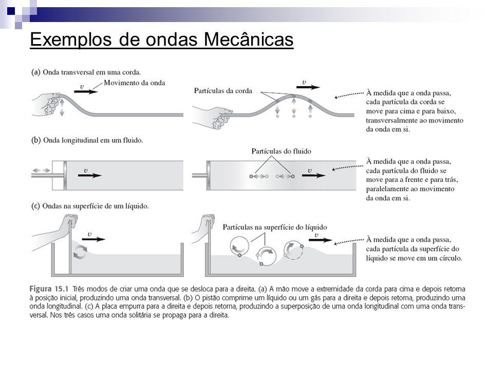 Ondas eletromagneticas e mecanicas