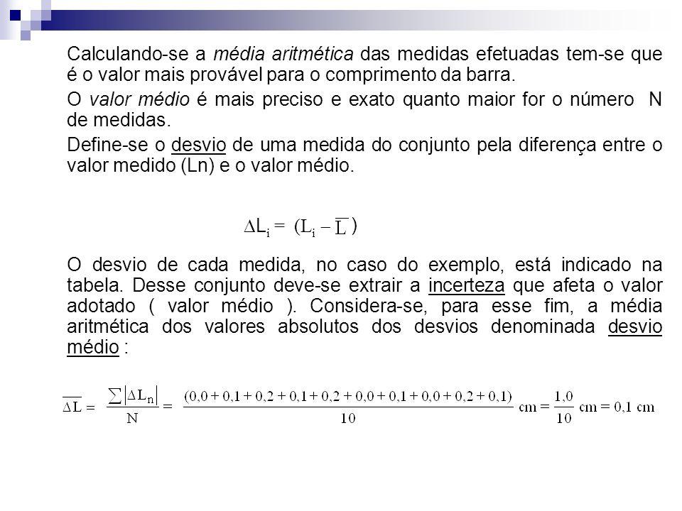 Calculando-se a média aritmética das medidas efetuadas tem-se que é o valor mais provável para o comprimento da barra.