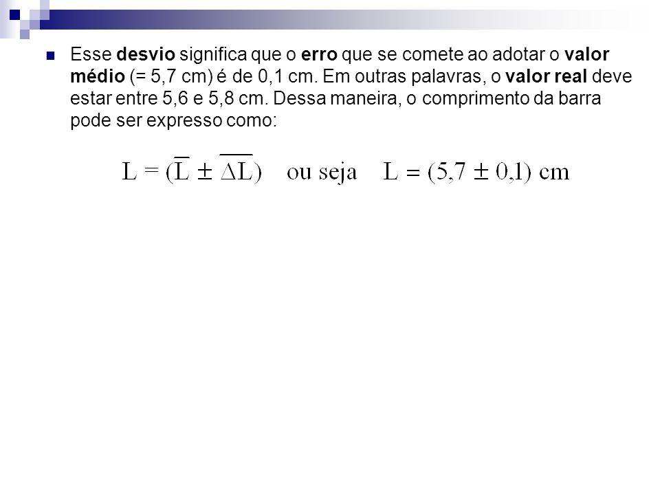Esse desvio significa que o erro que se comete ao adotar o valor médio (= 5,7 cm) é de 0,1 cm.