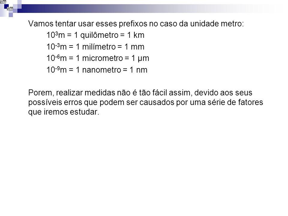 Vamos tentar usar esses prefixos no caso da unidade metro:
