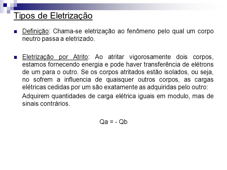 Tipos de Eletrização Definição: Chama-se eletrização ao fenômeno pelo qual um corpo neutro passa a eletrizado.