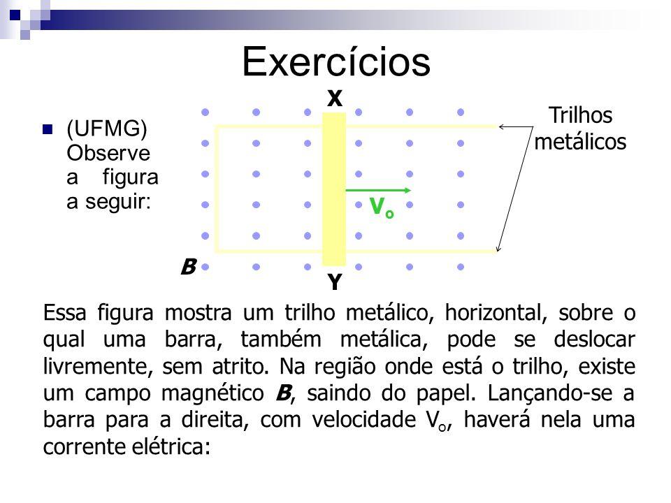 Exercícios X Trilhos metálicos (UFMG) Observe a figura a seguir: Vo B