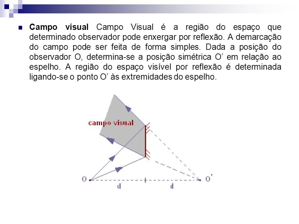 Campo visual Campo Visual é a região do espaço que determinado observador pode enxergar por reflexão.