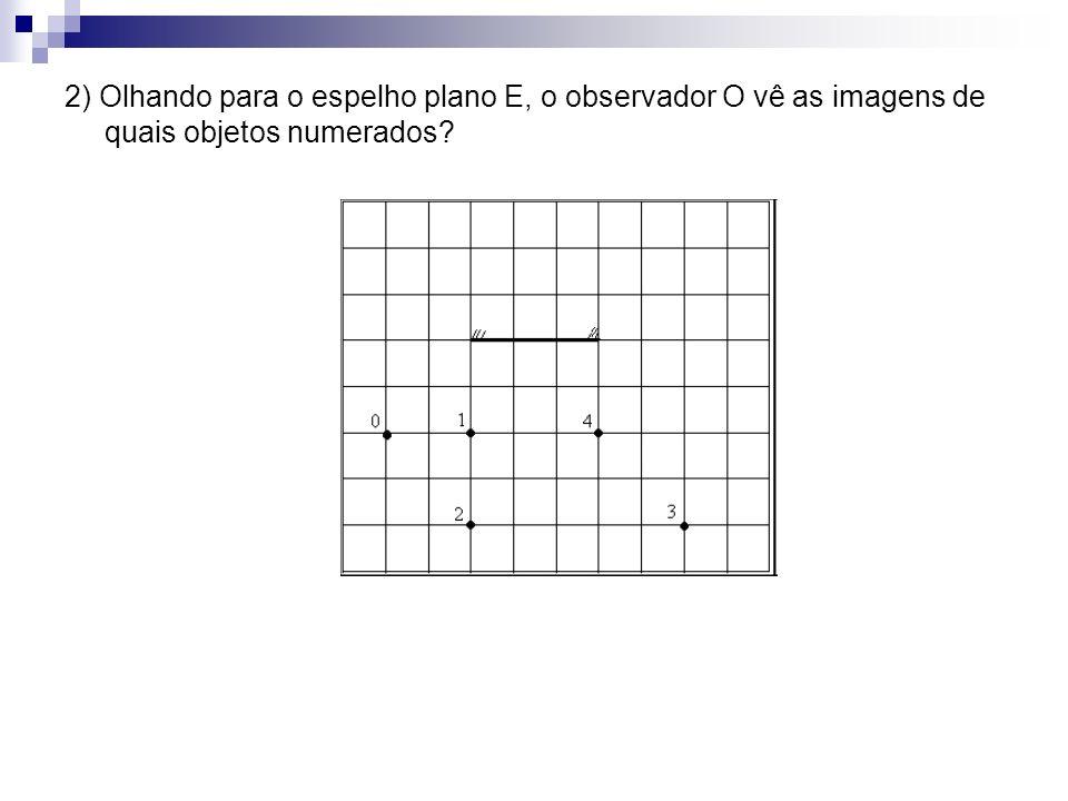 2) Olhando para o espelho plano E, o observador O vê as imagens de quais objetos numerados