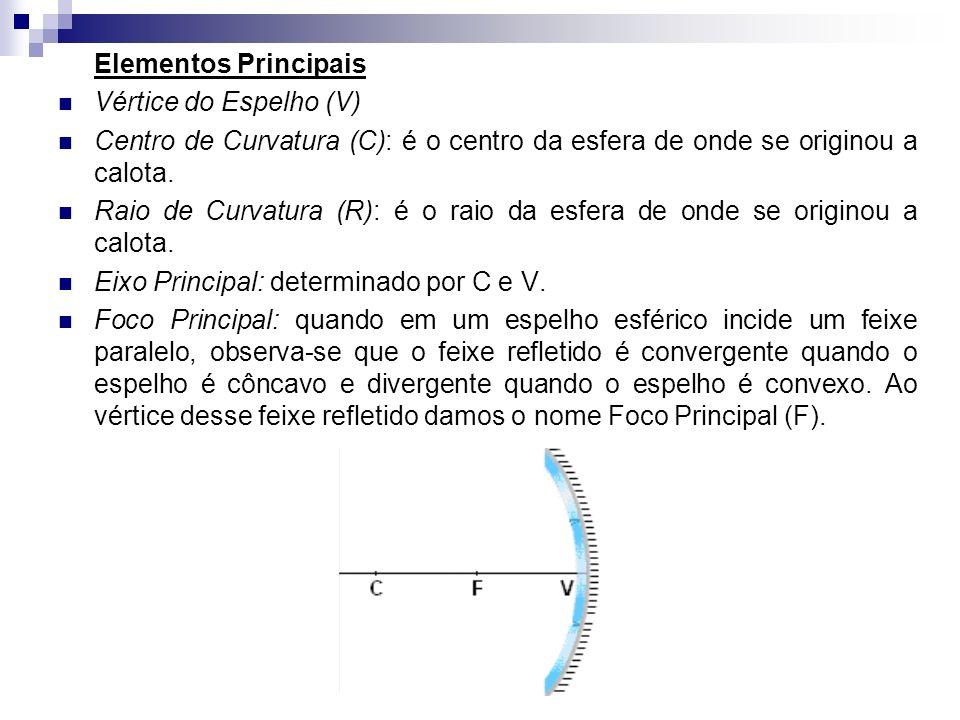 Elementos Principais Vértice do Espelho (V) Centro de Curvatura (C): é o centro da esfera de onde se originou a calota.