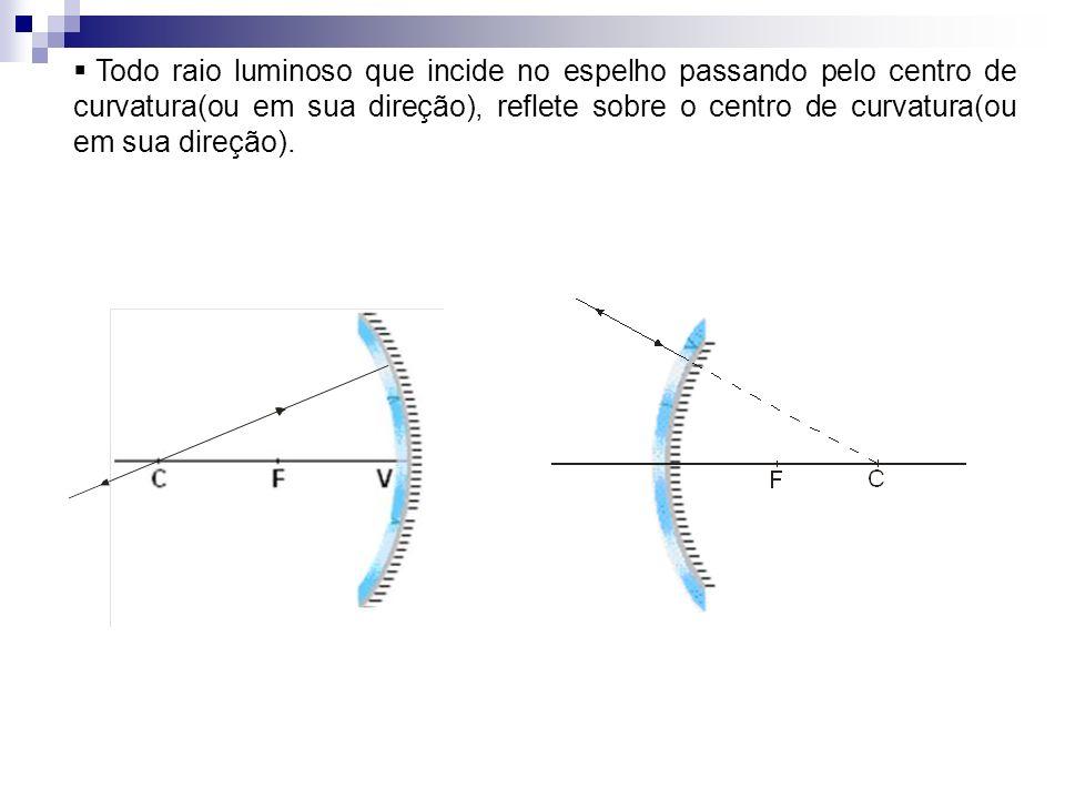 Todo raio luminoso que incide no espelho passando pelo centro de curvatura(ou em sua direção), reflete sobre o centro de curvatura(ou em sua direção).