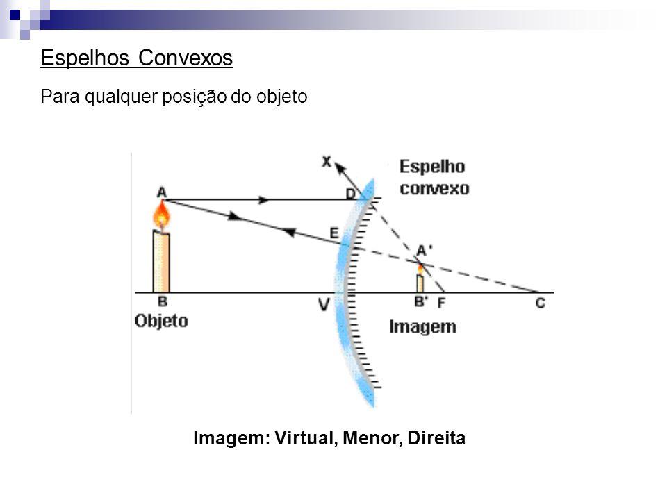 Espelhos Convexos Para qualquer posição do objeto