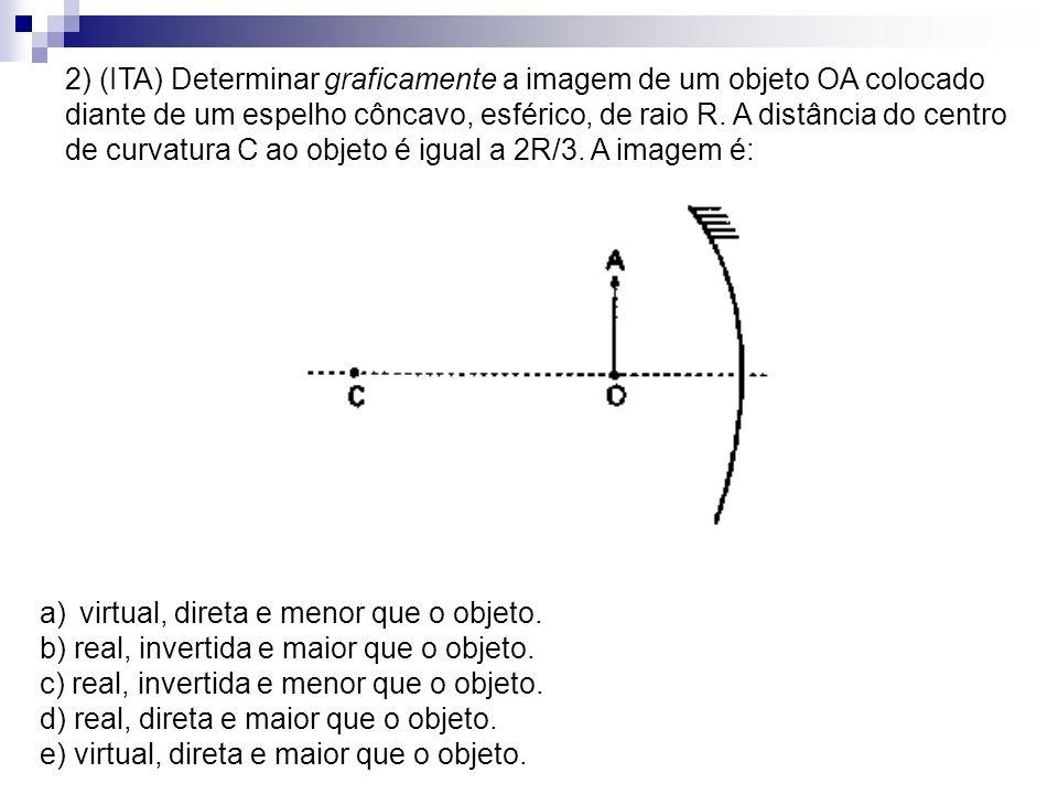 2) (ITA) Determinar graficamente a imagem de um objeto OA colocado diante de um espelho côncavo, esférico, de raio R. A distância do centro de curvatura C ao objeto é igual a 2R/3. A imagem é: