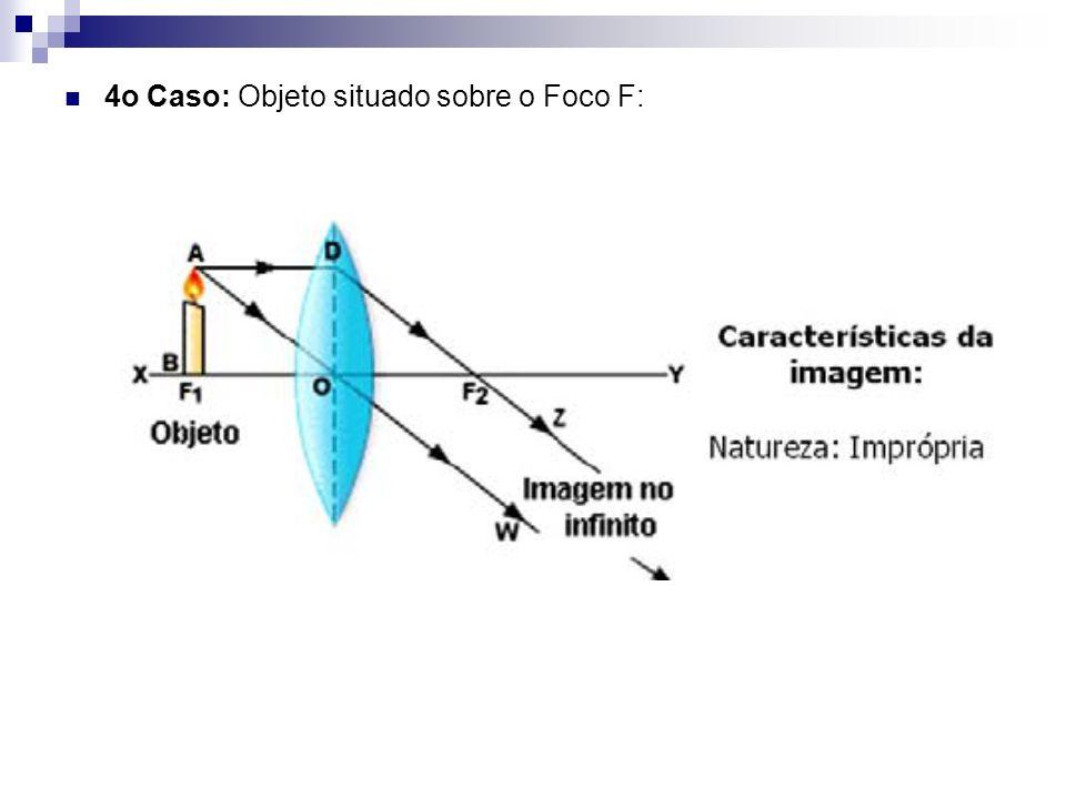 4o Caso: Objeto situado sobre o Foco F: