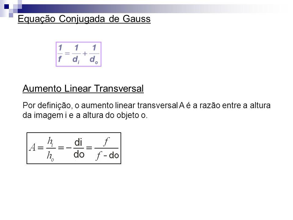 Equação Conjugada de Gauss