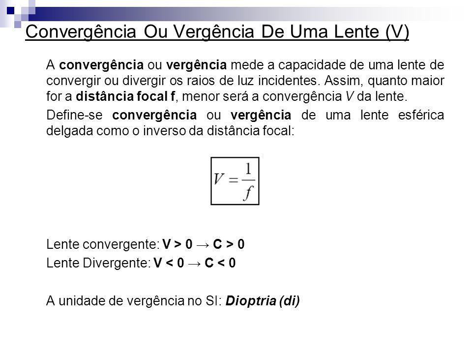 Convergência Ou Vergência De Uma Lente (V)