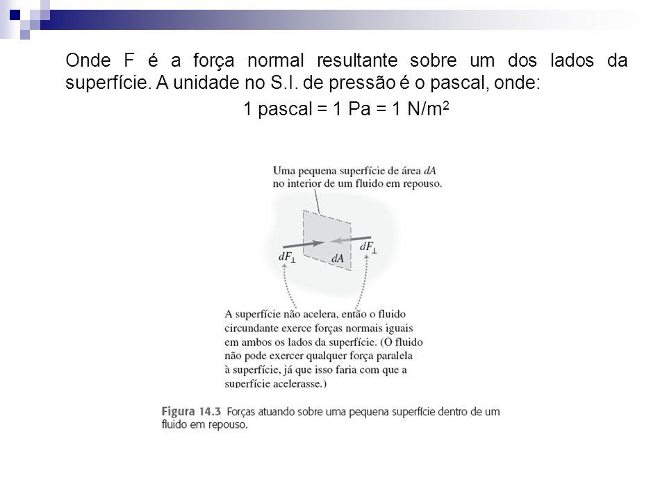 Onde F é a força normal resultante sobre um dos lados da superfície