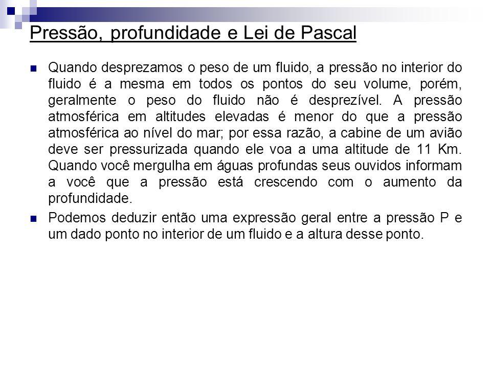 Pressão, profundidade e Lei de Pascal
