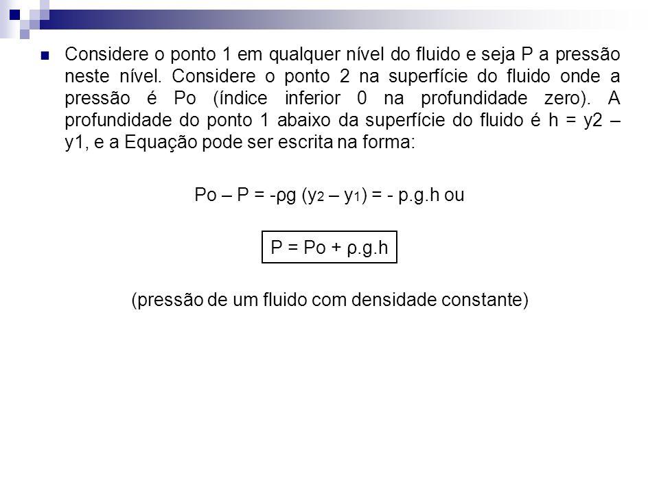 Po – P = -ρg (y2 – y1) = - p.g.h ou P = Po + ρ.g.h