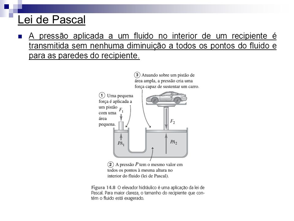 Lei de Pascal
