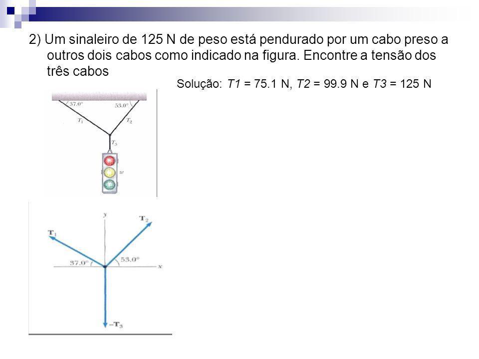 2) Um sinaleiro de 125 N de peso está pendurado por um cabo preso a outros dois cabos como indicado na figura. Encontre a tensão dos três cabos