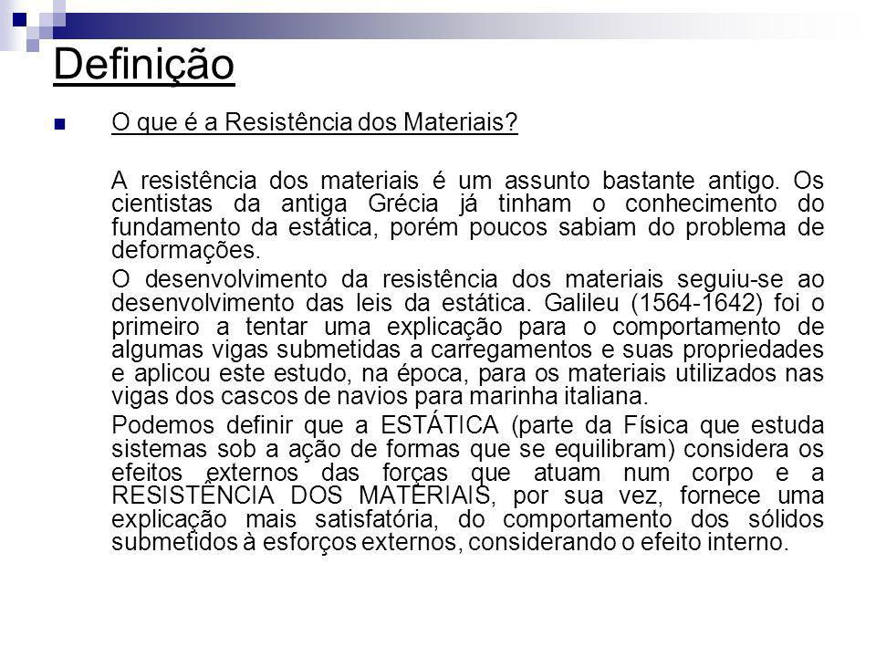 Definição O que é a Resistência dos Materiais