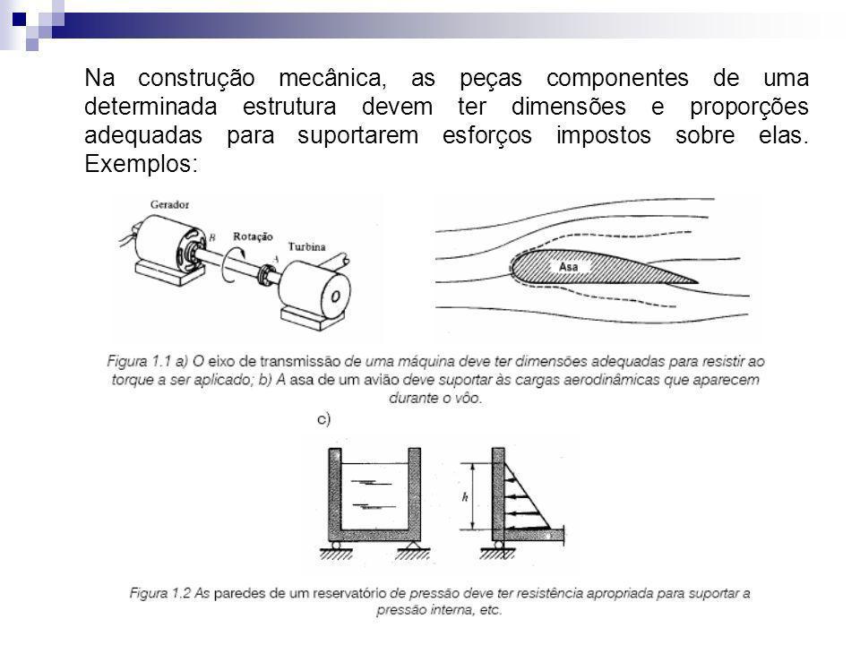 Na construção mecânica, as peças componentes de uma determinada estrutura devem ter dimensões e proporções adequadas para suportarem esforços impostos sobre elas.