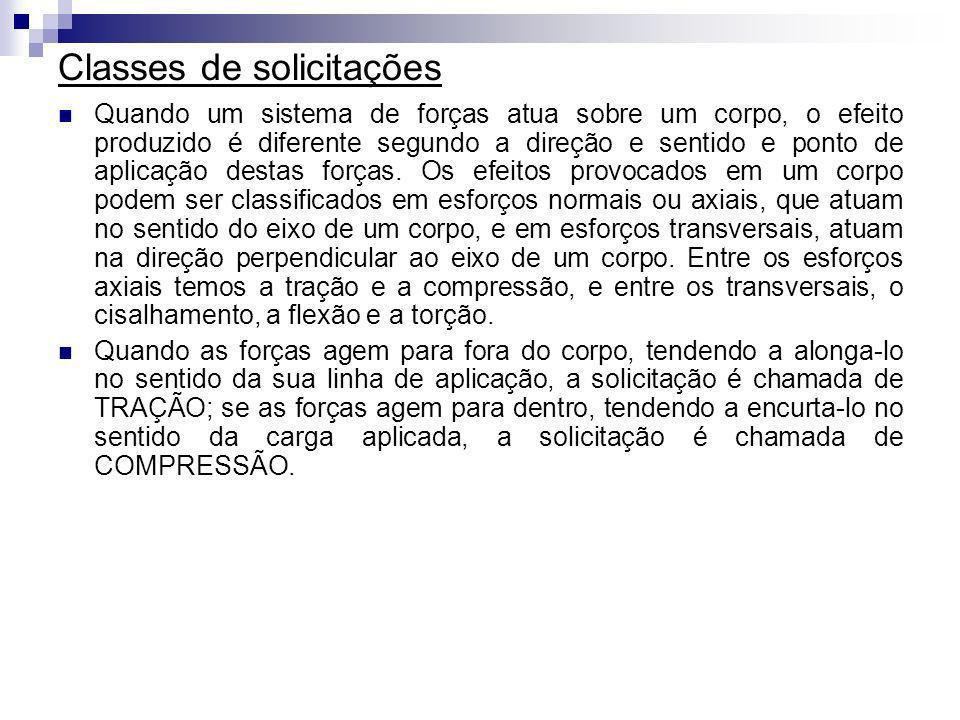 Classes de solicitações
