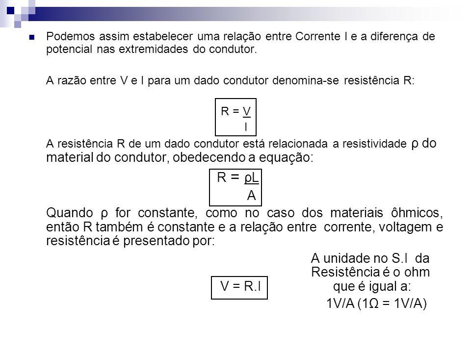 A unidade no S.I da Resistência é o ohm V = R.I que é igual a: