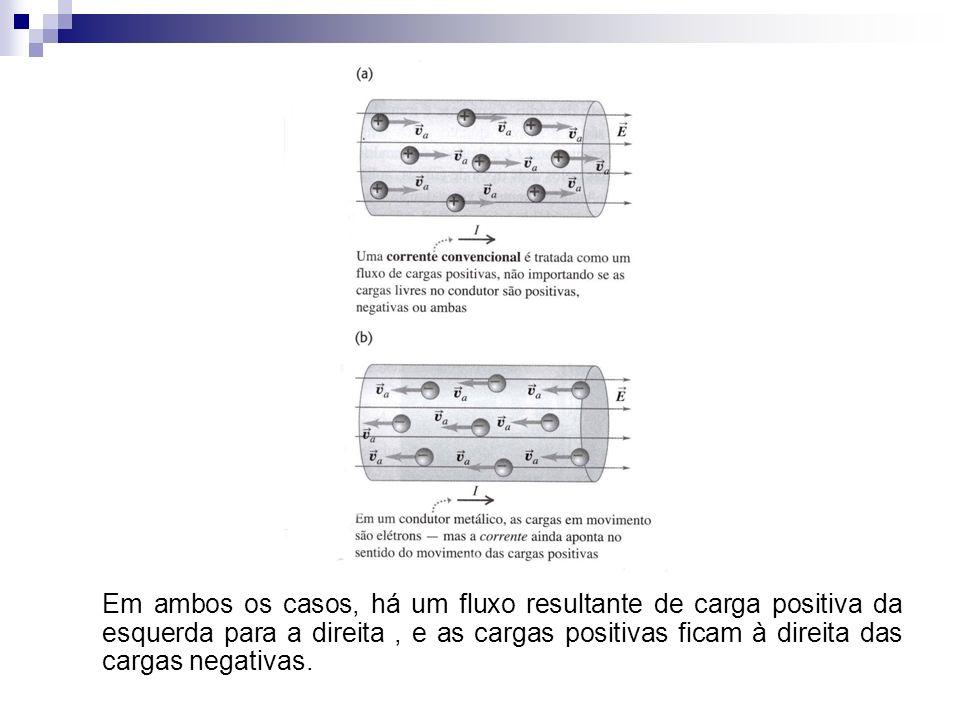 Em ambos os casos, há um fluxo resultante de carga positiva da esquerda para a direita , e as cargas positivas ficam à direita das cargas negativas.