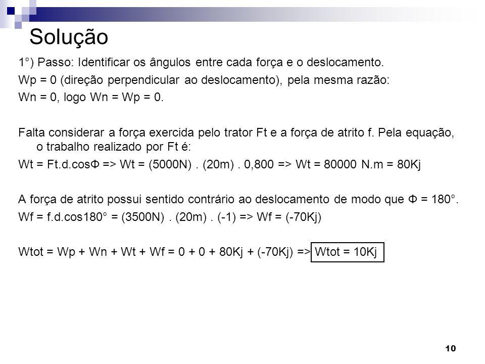 Solução 1°) Passo: Identificar os ângulos entre cada força e o deslocamento. Wp = 0 (direção perpendicular ao deslocamento), pela mesma razão: